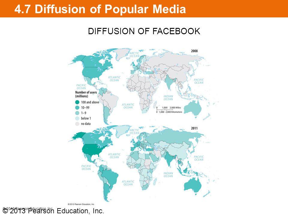 4.7 Diffusion of Popular Media
