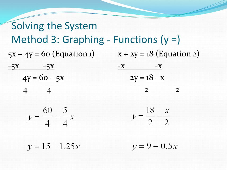 Solving the System Method 3: Graphing - Functions (y =)