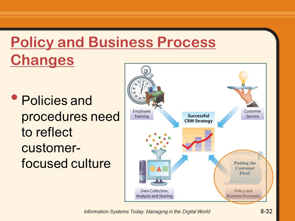 Policy and Business Process Changes