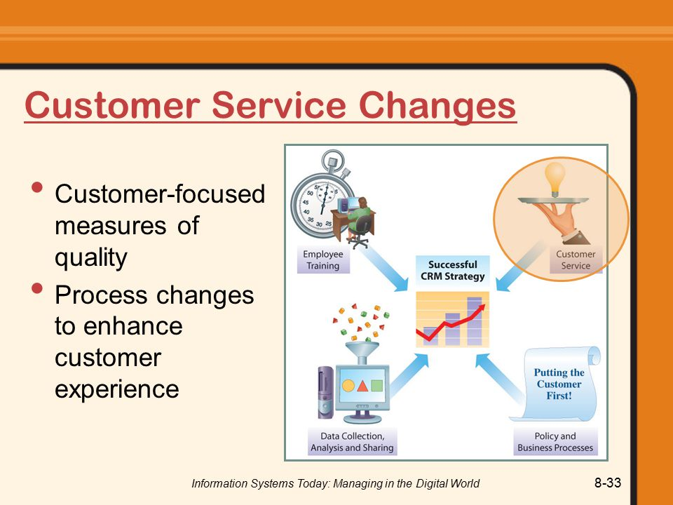 Customer Service Changes