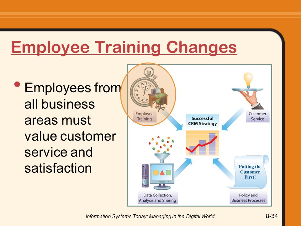 Employee Training Changes