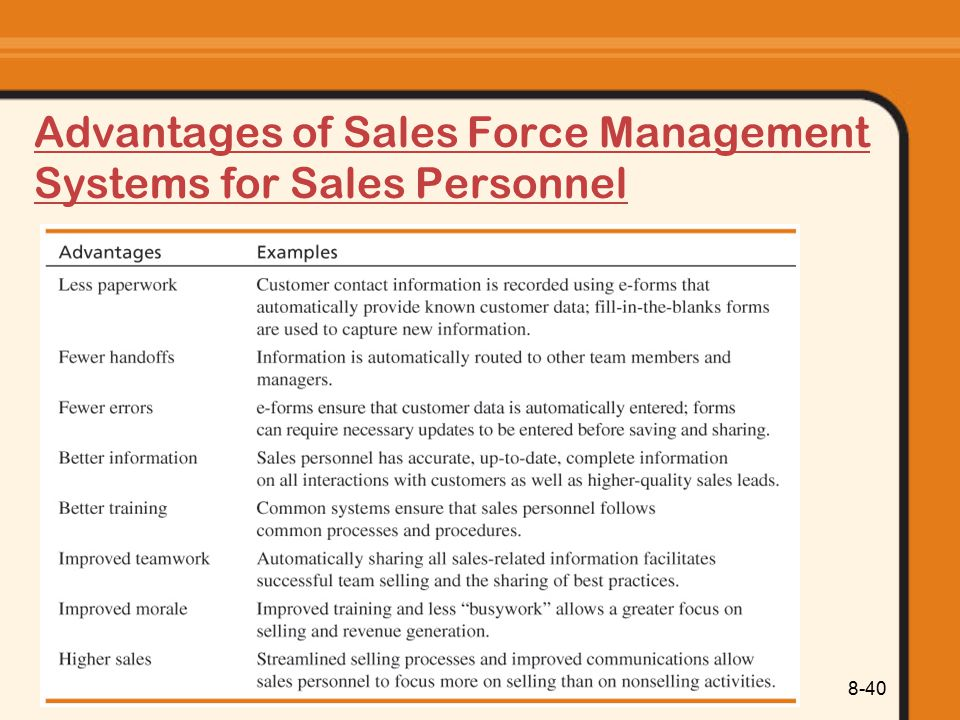 Advantages of Sales Force Management Systems for Sales Personnel