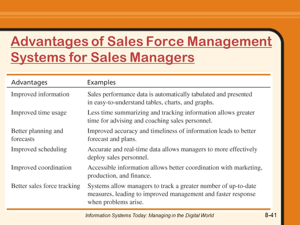 Advantages of Sales Force Management Systems for Sales Managers