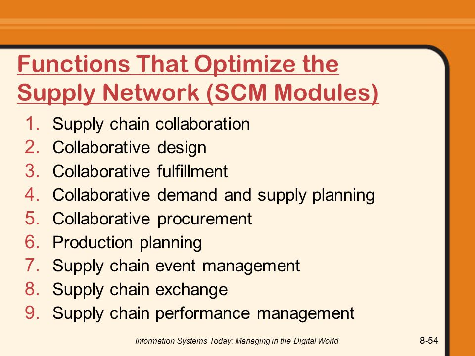 Functions That Optimize the Supply Network (SCM Modules)