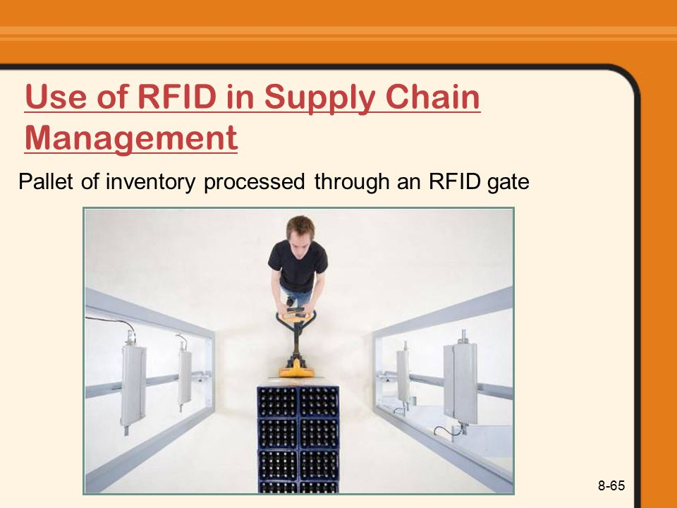 Use of RFID in Supply Chain Management