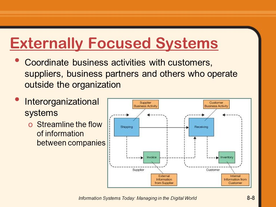 Externally Focused Systems