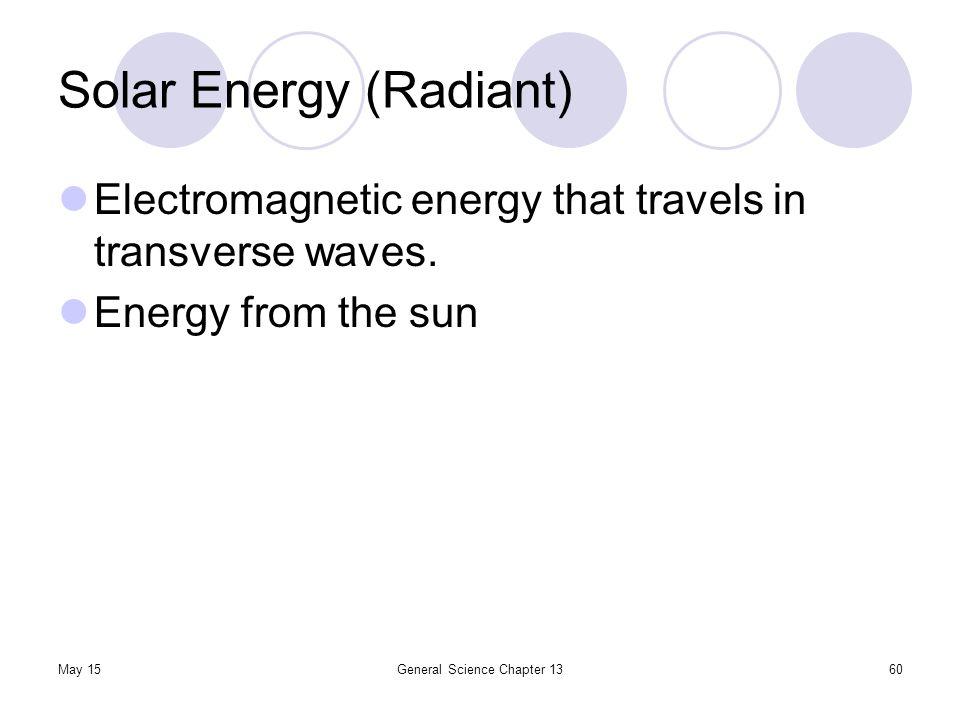 Solar Energy (Radiant)
