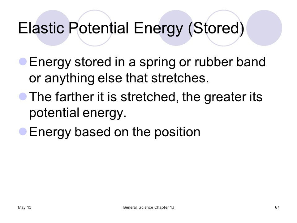 Elastic Potential Energy (Stored)