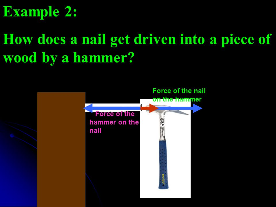 How does a nail get driven into a piece of wood by a hammer