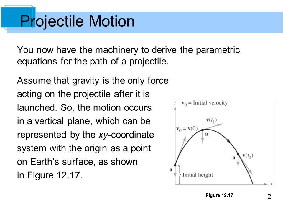 Projectile Motion You now have the machinery to derive the parametric equations for the path of a projectile.