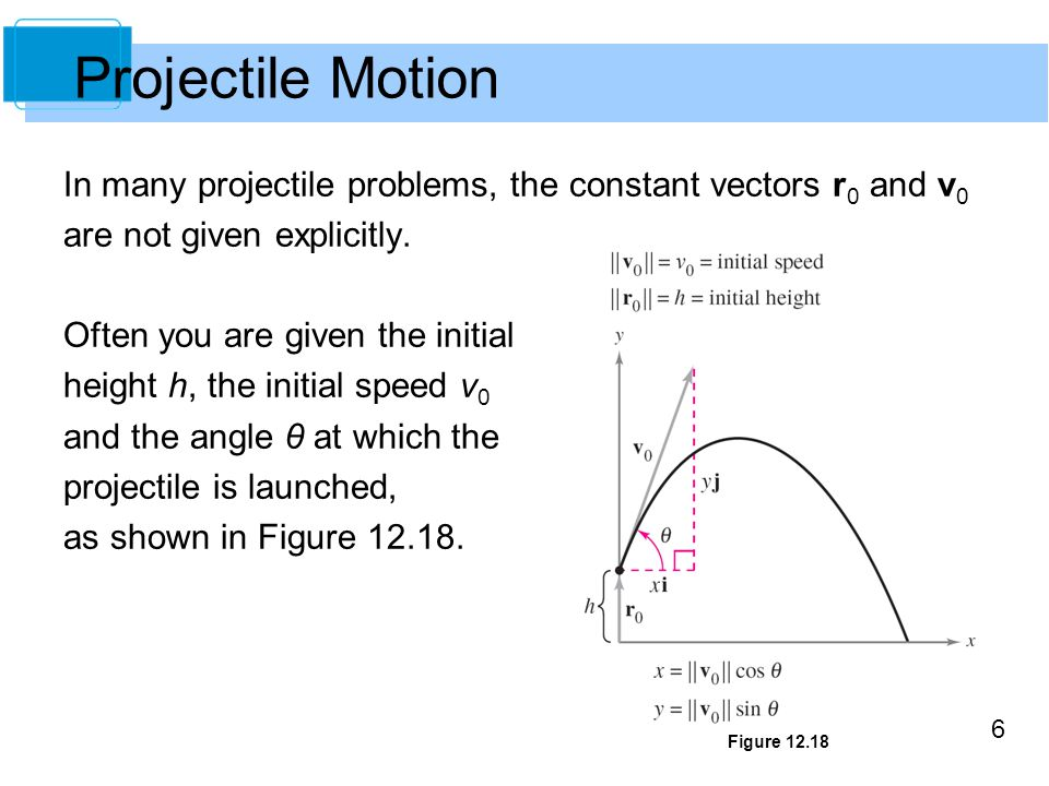 Projectile Motion In many projectile problems, the constant vectors r0 and v0. are not given explicitly.