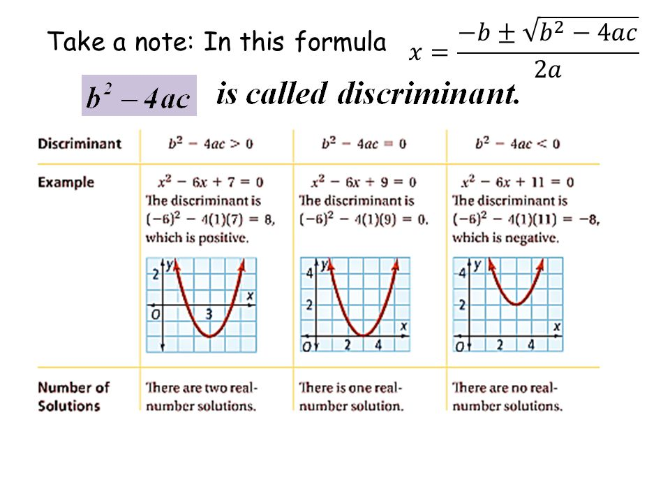 𝑥= −𝑏± 𝑏 2 −4𝑎𝑐 2𝑎 Take a note: In this formula
