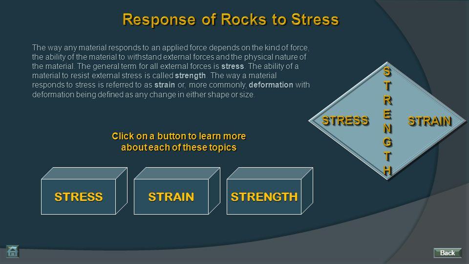 Response of Rocks to Stress