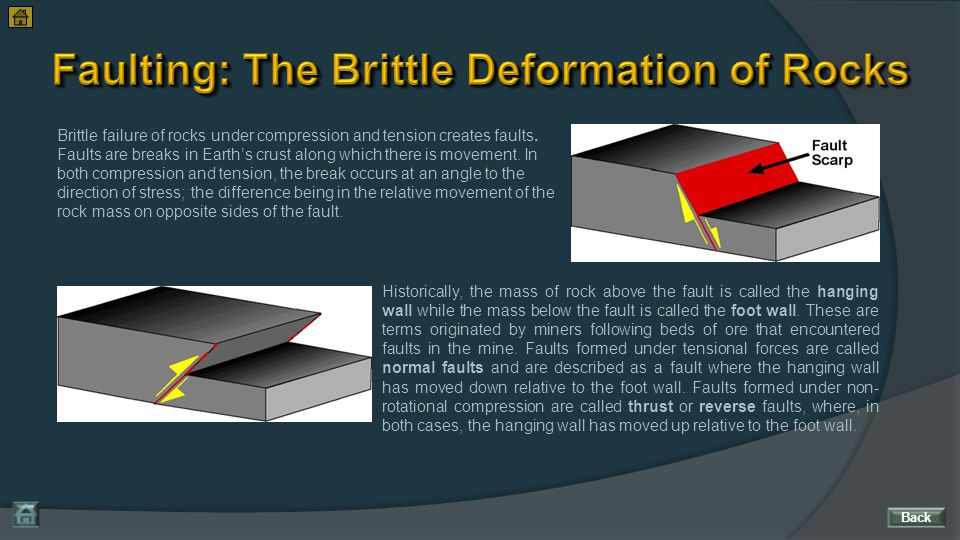 Faulting: The Brittle Deformation of Rocks