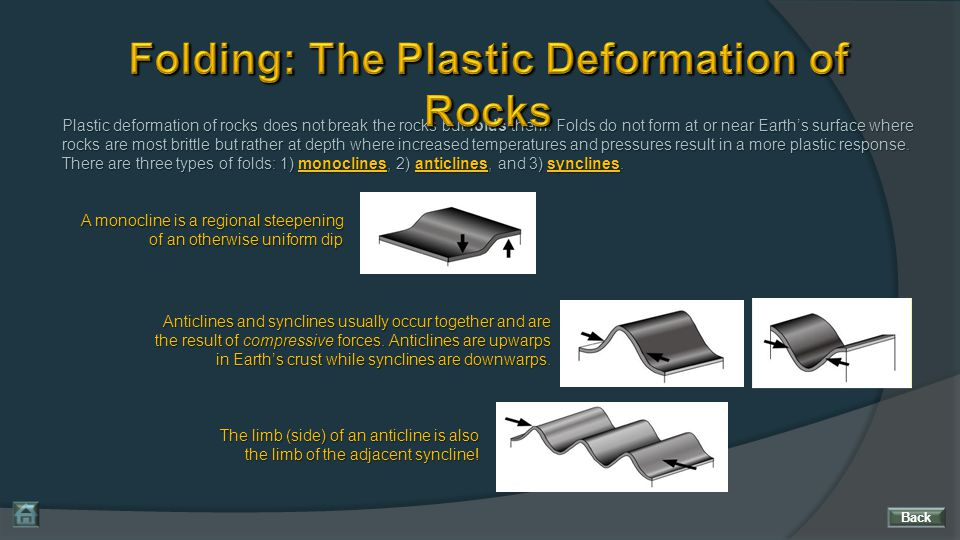 Folding: The Plastic Deformation of Rocks