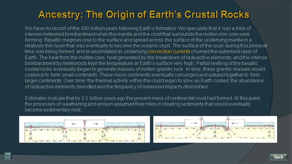 Ancestry: The Origin of Earth's Crustal Rocks