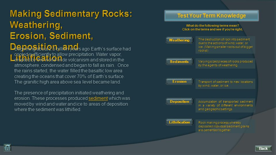 Making Sedimentary Rocks: Weathering,