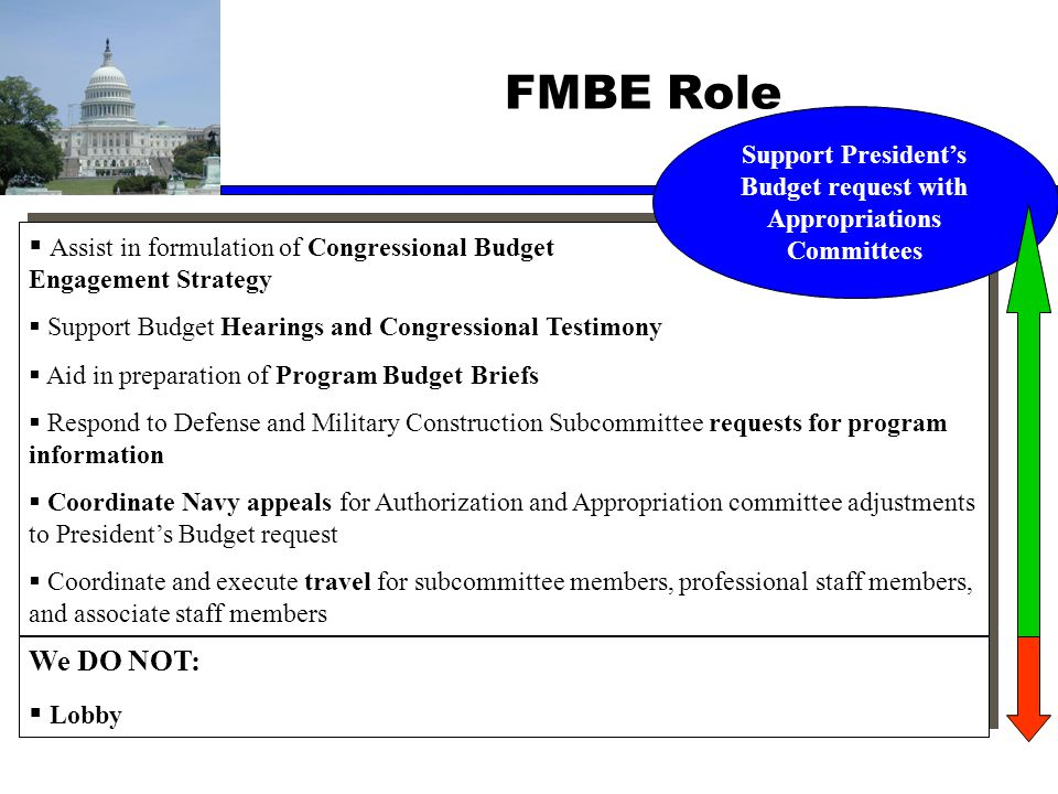 Support President's Budget request with Appropriations Committees