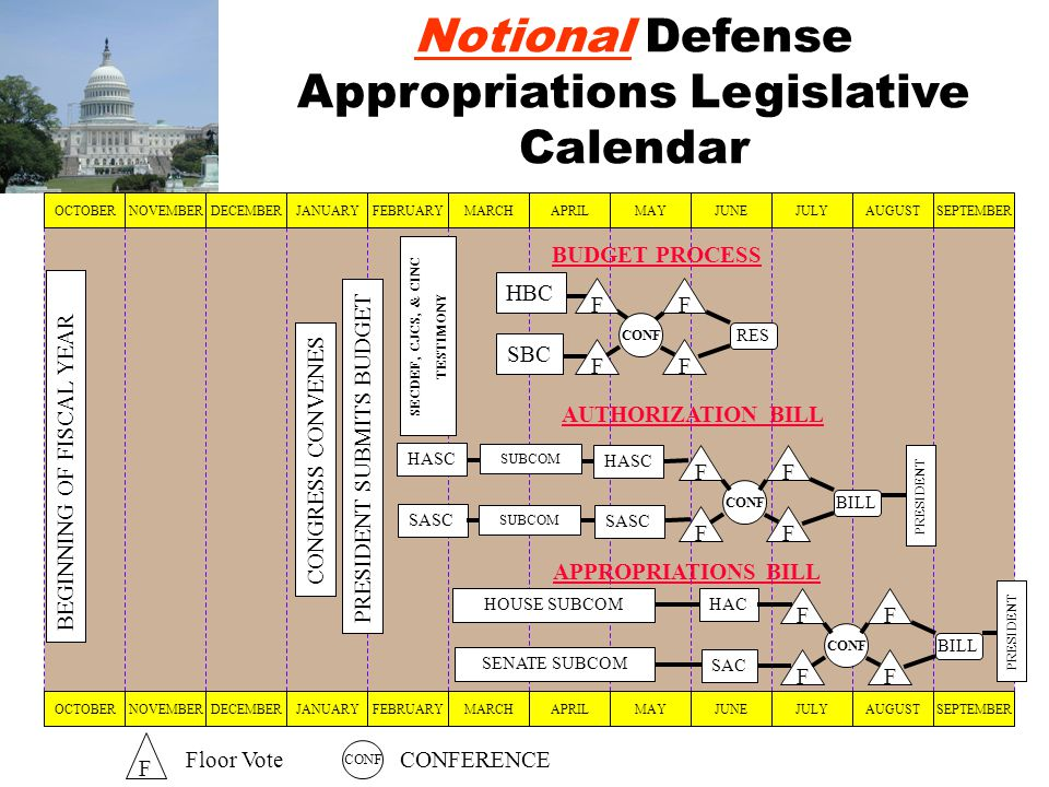 Notional Defense Appropriations Legislative Calendar
