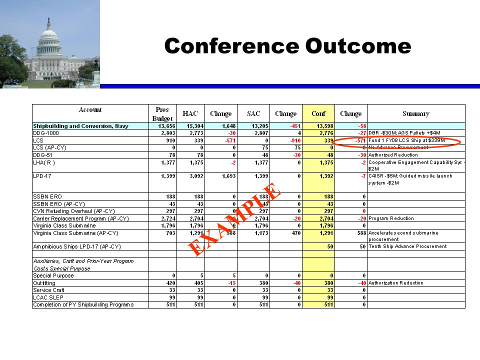 Conference Outcome EXAMPLE