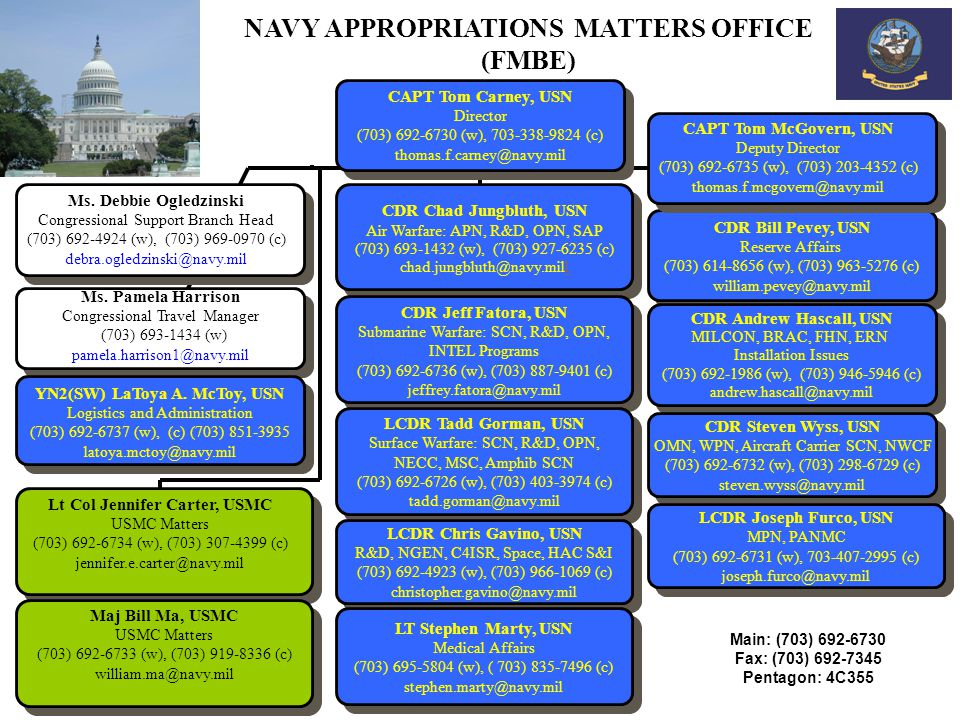 NAVY APPROPRIATIONS MATTERS OFFICE (FMBE)