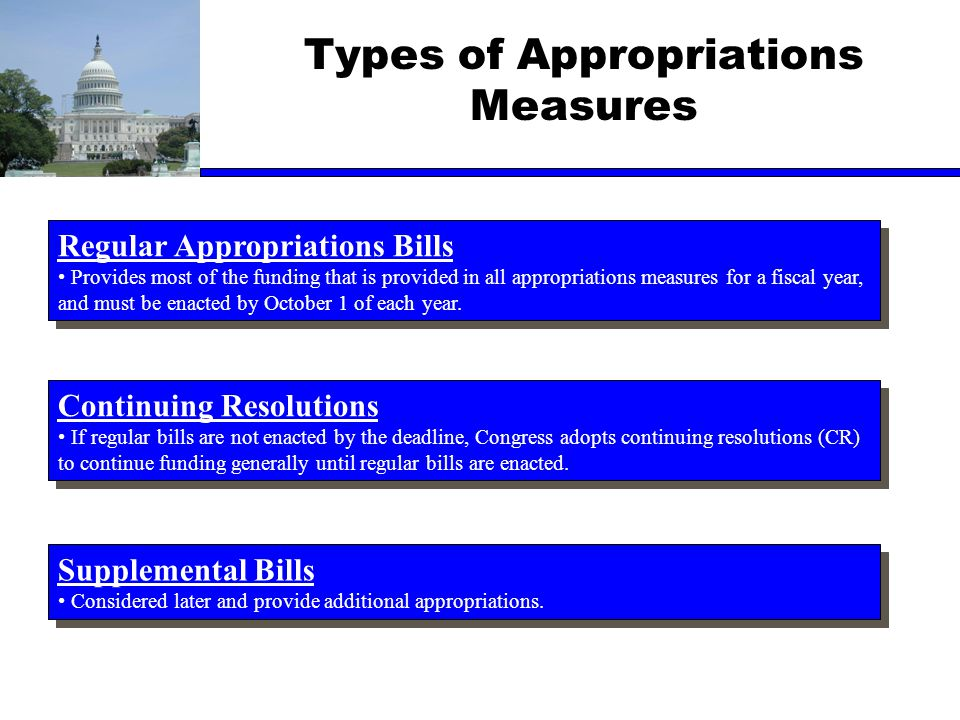 Types of Appropriations Measures