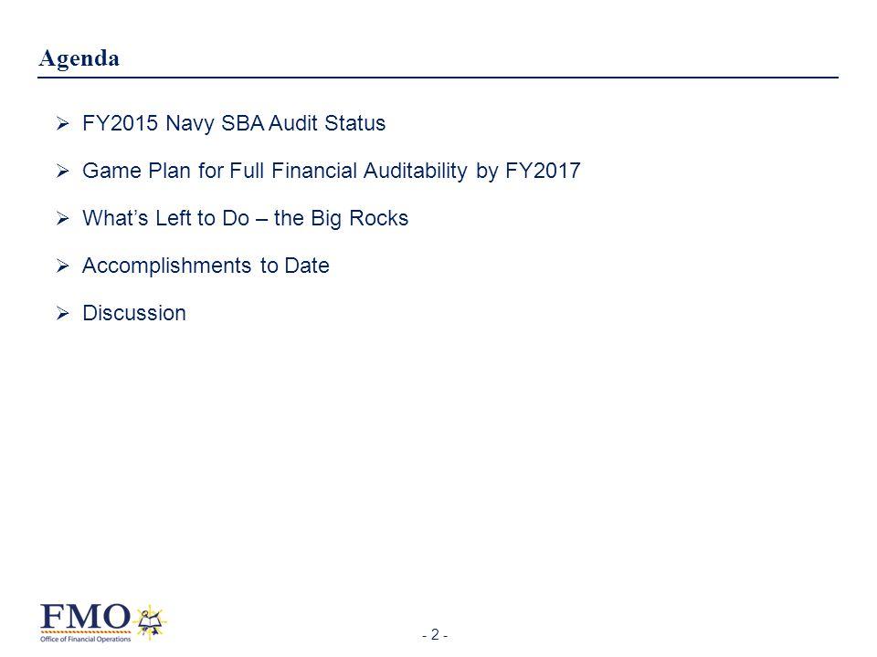 Agenda FY2015 Navy SBA Audit Status