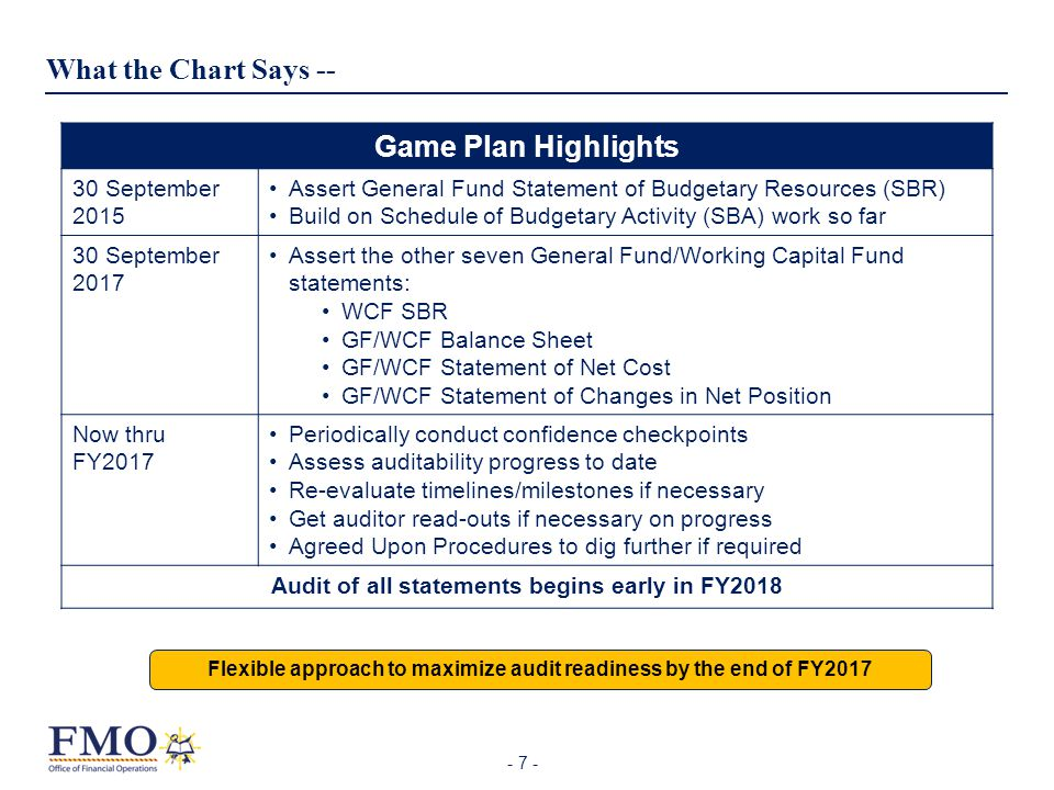 What the Chart Says -- Game Plan Highlights 30 September 2015
