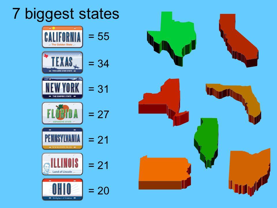 7 biggest states = 55 = 34 = 31 = 27 = 21 = 21 = 20