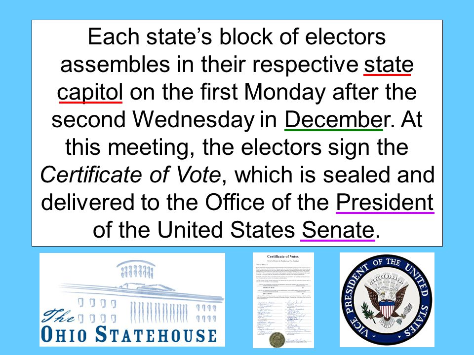 Each state's block of electors assembles in their respective state capitol on the first Monday after the second Wednesday in December.