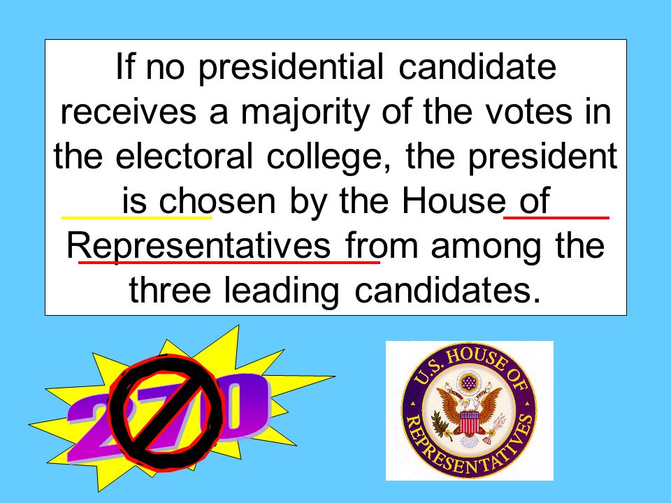 If no presidential candidate receives a majority of the votes in the electoral college, the president is chosen by the House of Representatives from among the three leading candidates.