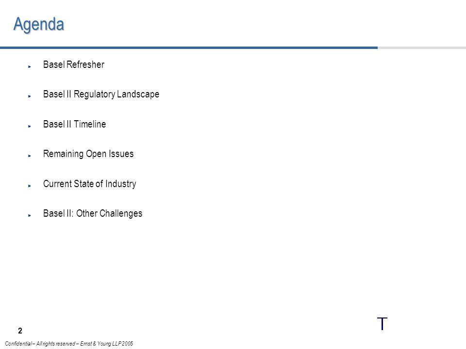 Agenda Basel Refresher Basel II Regulatory Landscape Basel II Timeline