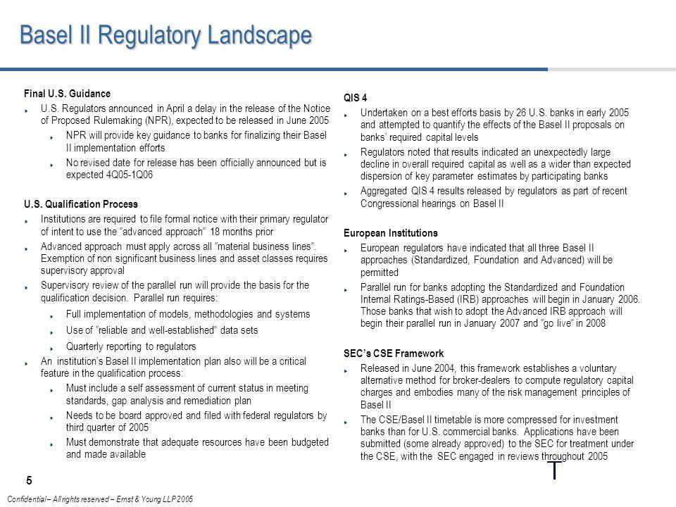 Basel II Regulatory Landscape