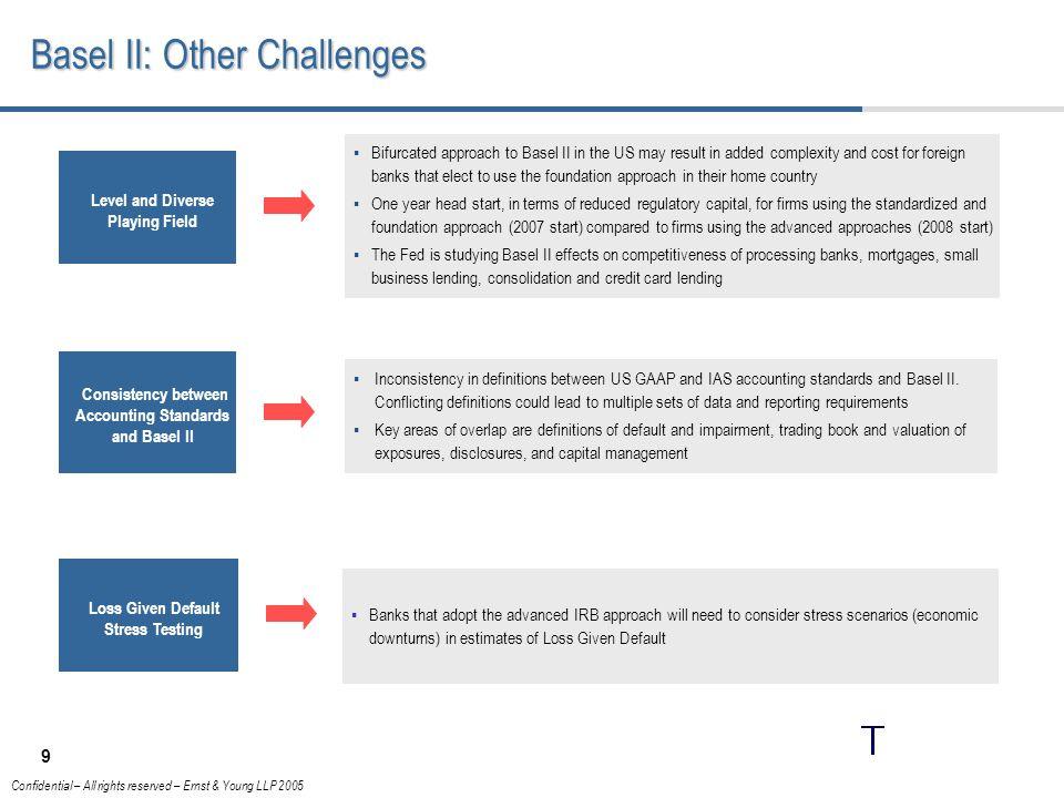 Basel II: Other Challenges