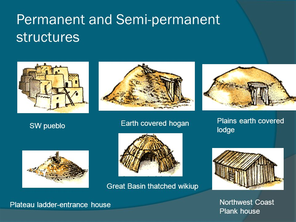 Permanent and Semi-permanent structures