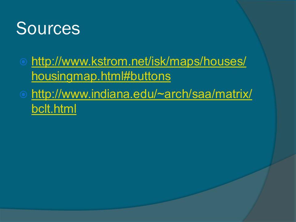 Sources http://www.kstrom.net/isk/maps/houses/housingmap.html#buttons