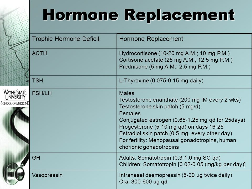 Hormone Replacement Trophic Hormone Deficit Hormone Replacement ACTH