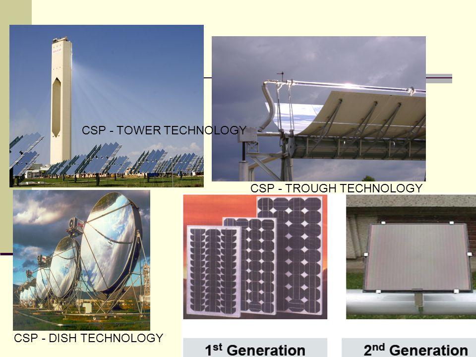 CSP - TOWER TECHNOLOGY CSP - TROUGH TECHNOLOGY CSP - DISH TECHNOLOGY