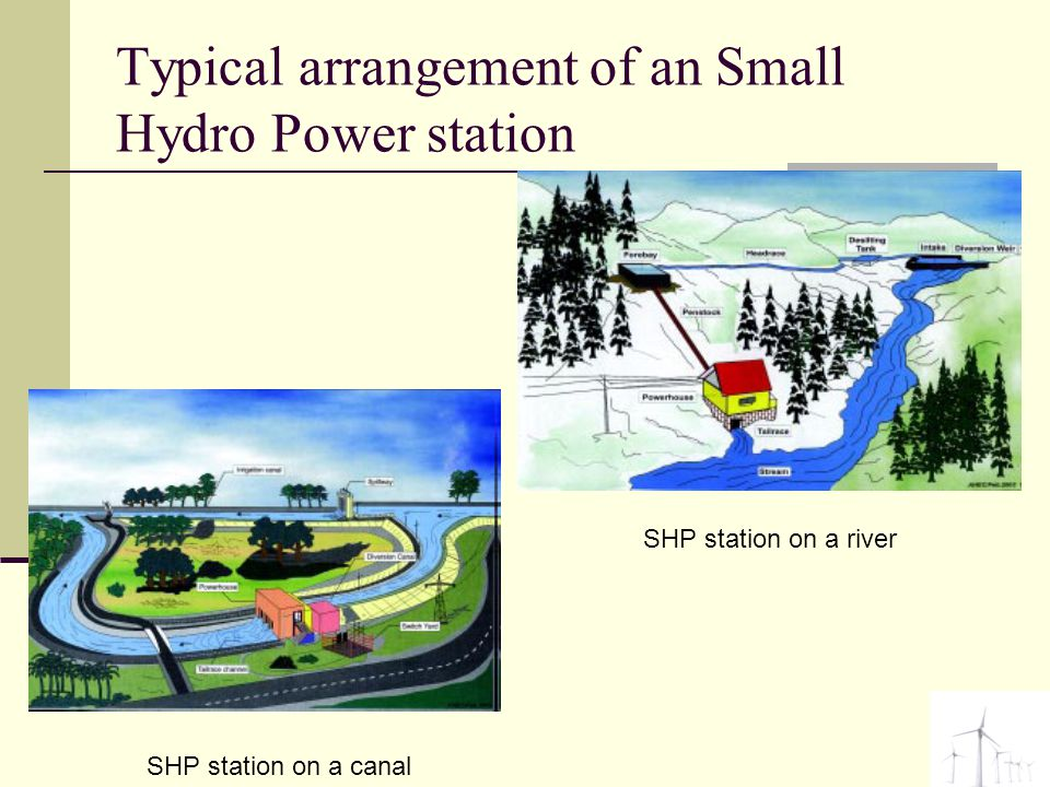 Typical arrangement of an Small Hydro Power station