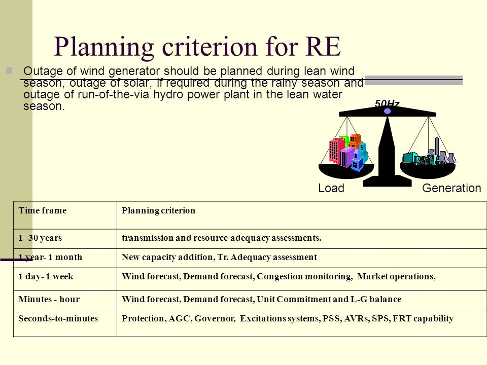 Planning criterion for RE