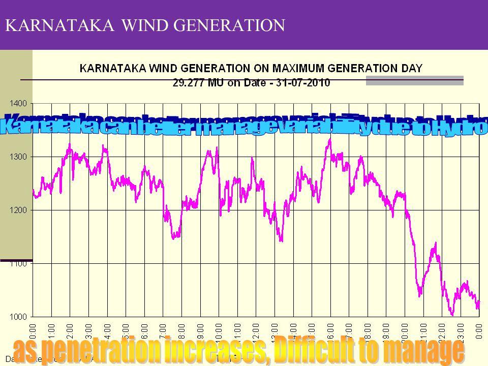 KARNATAKA WIND GENERATION