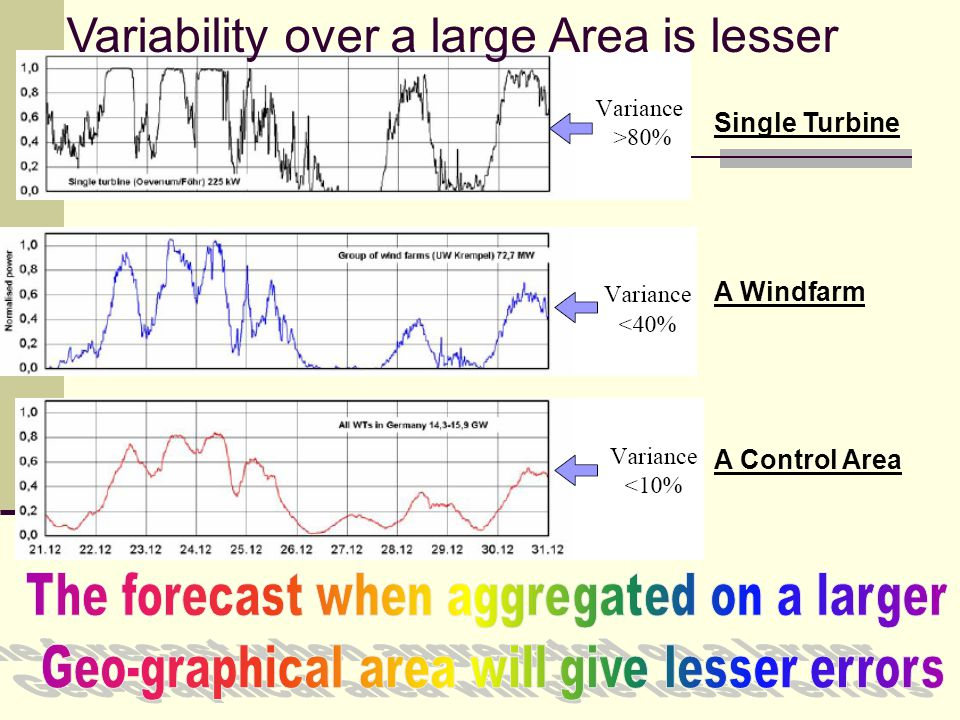 Variability over a large Area is lesser