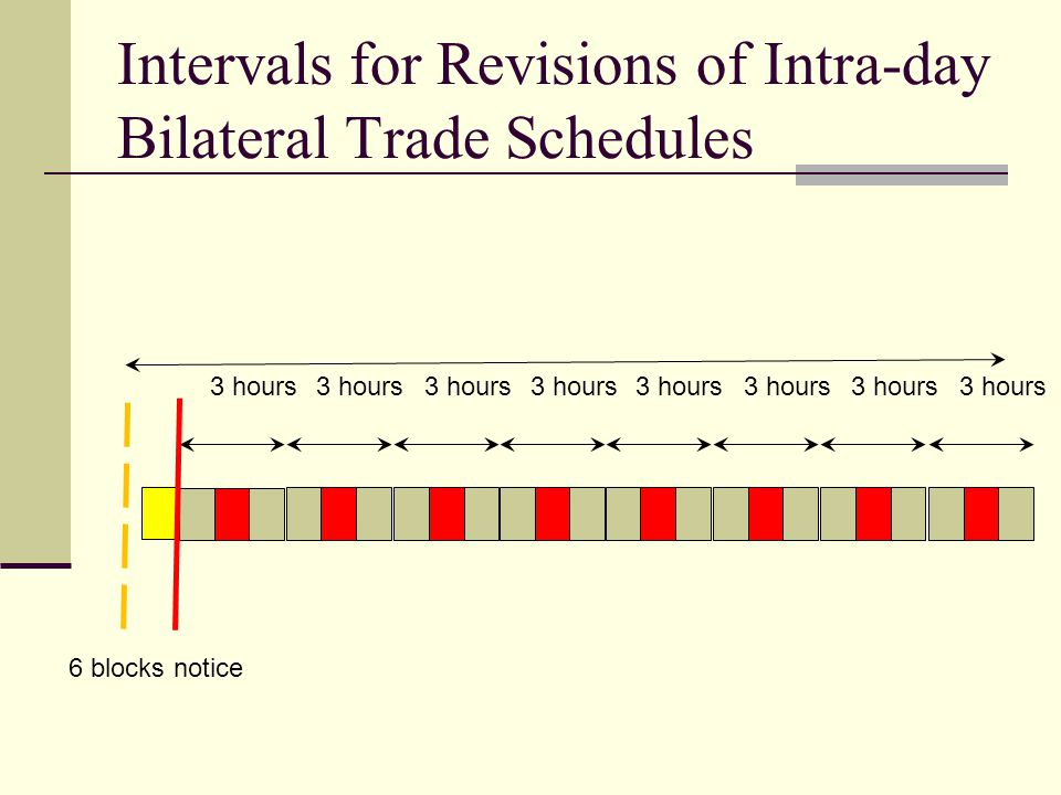 Intervals for Revisions of Intra-day Bilateral Trade Schedules