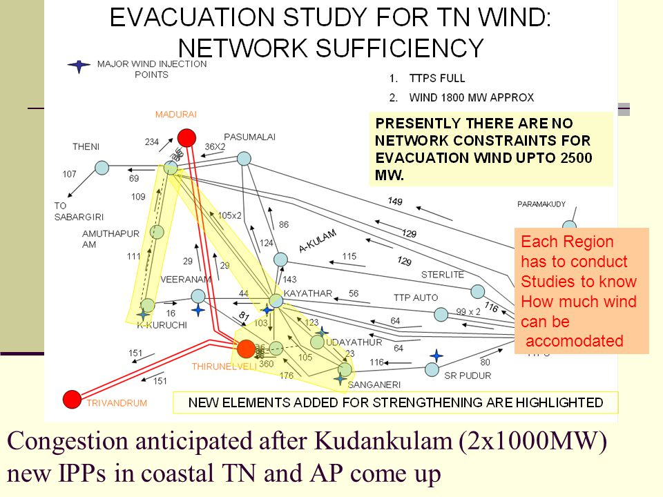 Each Region has to conduct. Studies to know. How much wind. can be. accomodated.
