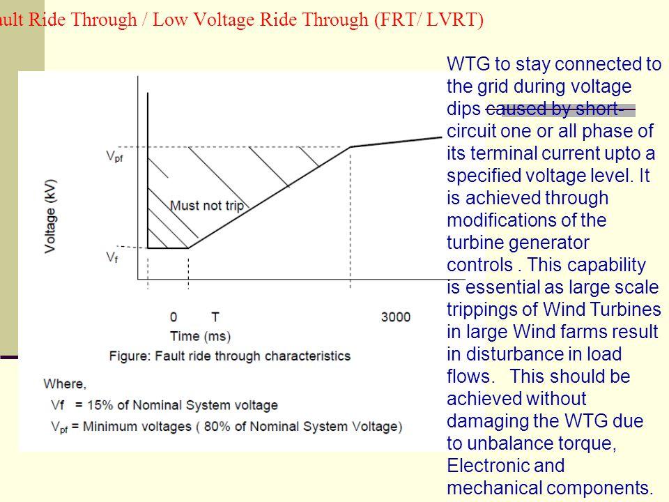 Fault Ride Through / Low Voltage Ride Through (FRT/ LVRT)