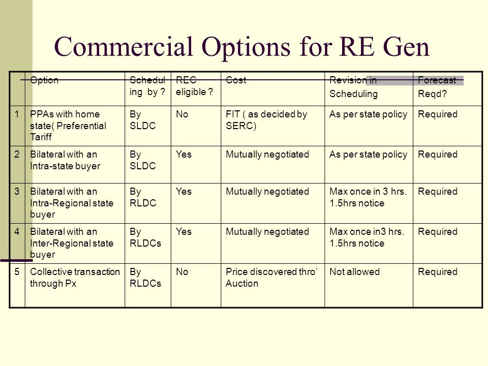 Commercial Options for RE Gen