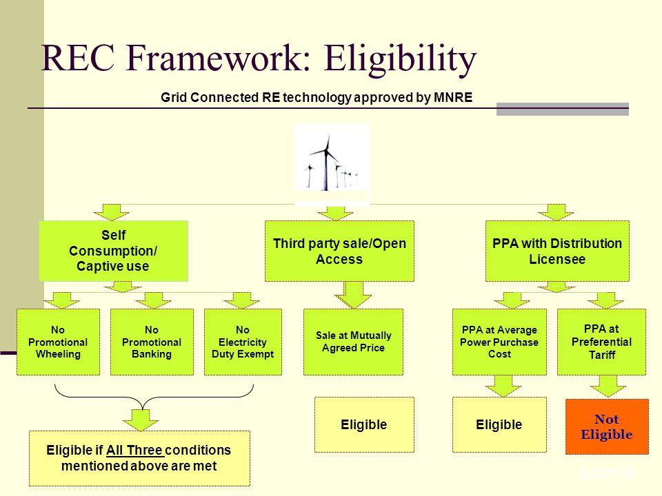 REC Framework: Eligibility