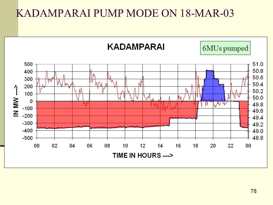 KADAMPARAI PUMP MODE ON 18-MAR-03