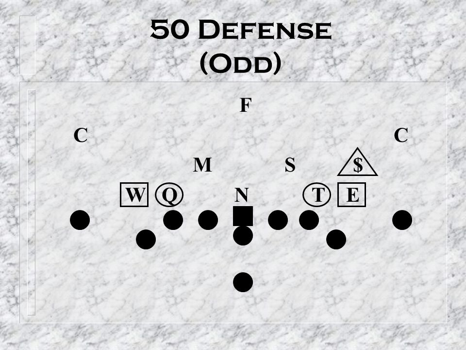 50 Defense (Odd) F. C C. M S $