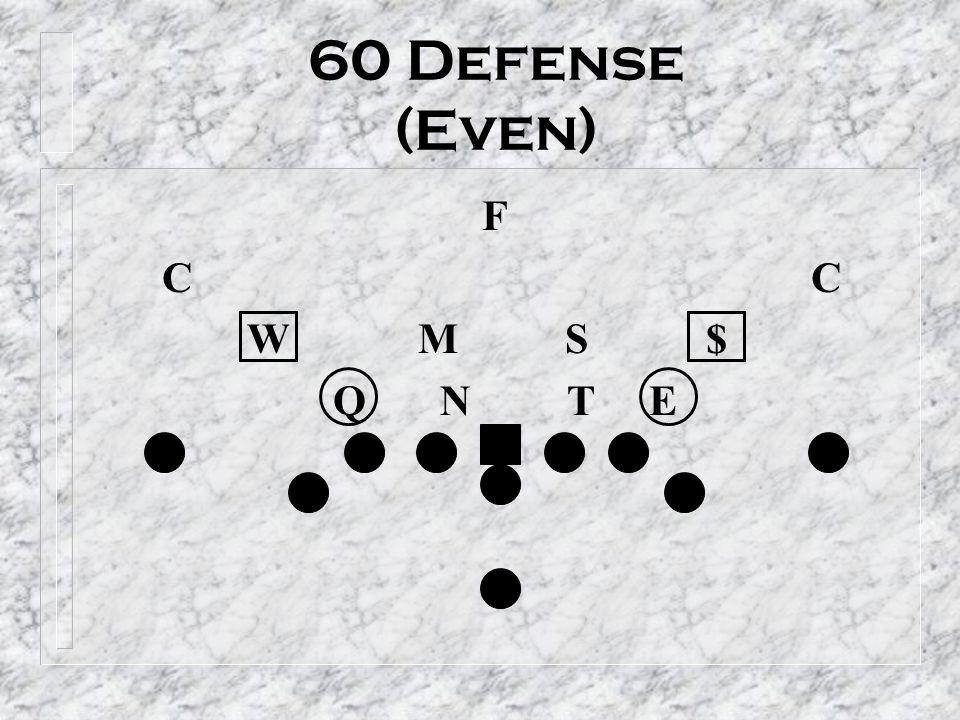 60 Defense (Even) F. C C. W M S $